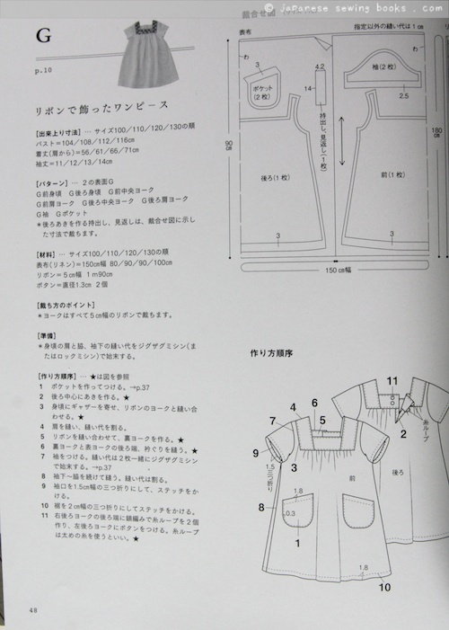Understanding a typical Japanese sewing pattern | Japanese Sewing ...
