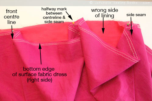 Lining Dresses