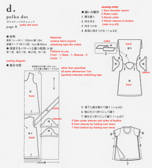 Translating Japanese Sewing Pattern Japanese Sewing Pattern