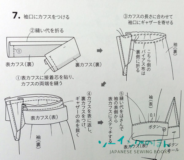 samplepattern