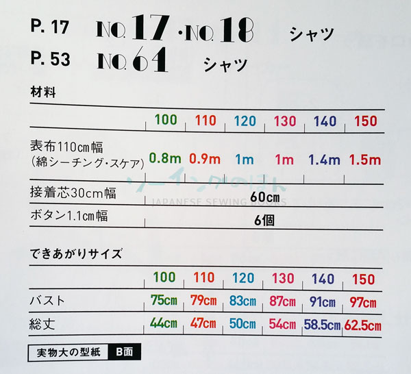 projectsizechart