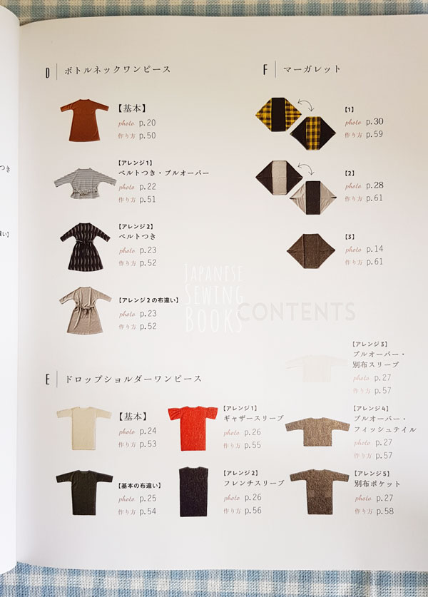 contents2